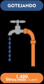 Crise da água? Ajude combatendo o desperdício! 4