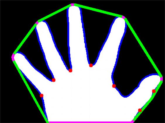 OpenCV Python강좌 - 컨투어(Contour) 검출 및 특성 사용하기 :: 멈춤