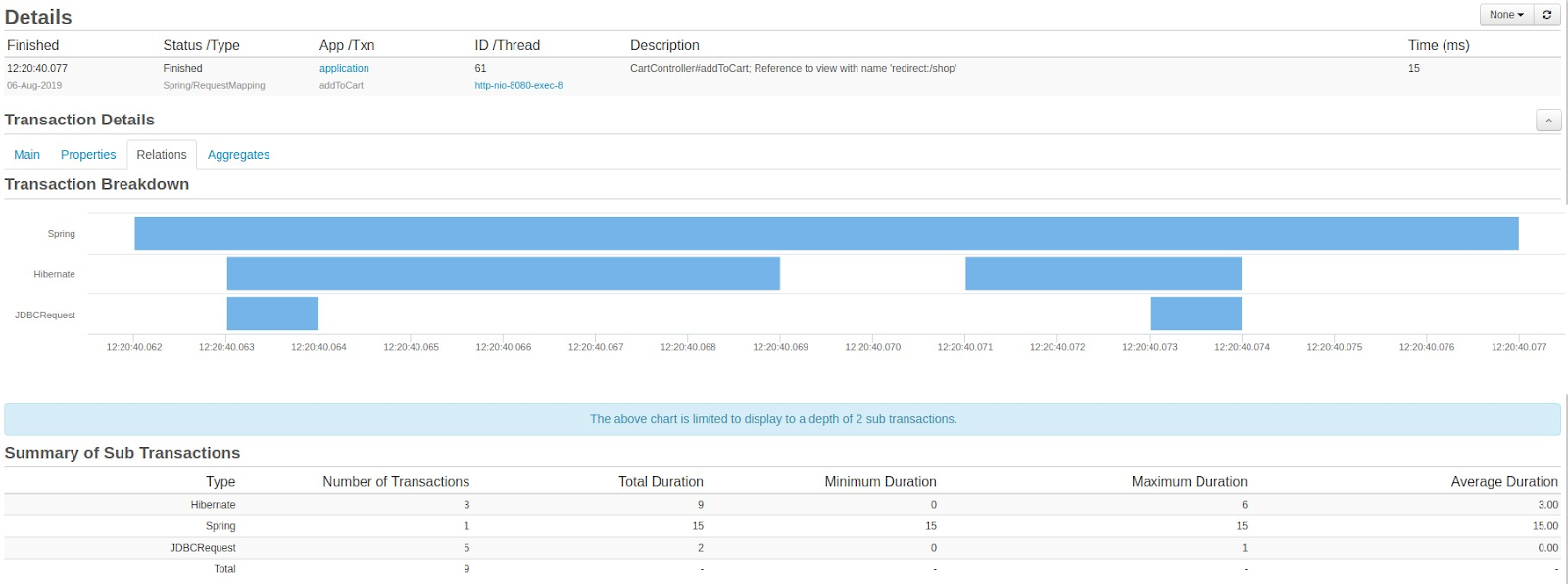 Microservice support in FusionReactor 8 2 0 - FusionReactor