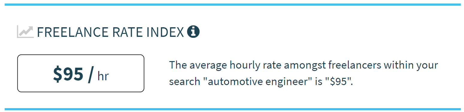 Average hourly rate for freelance automotive engineers