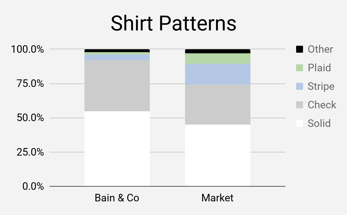 Business Casual Shirt Patterns