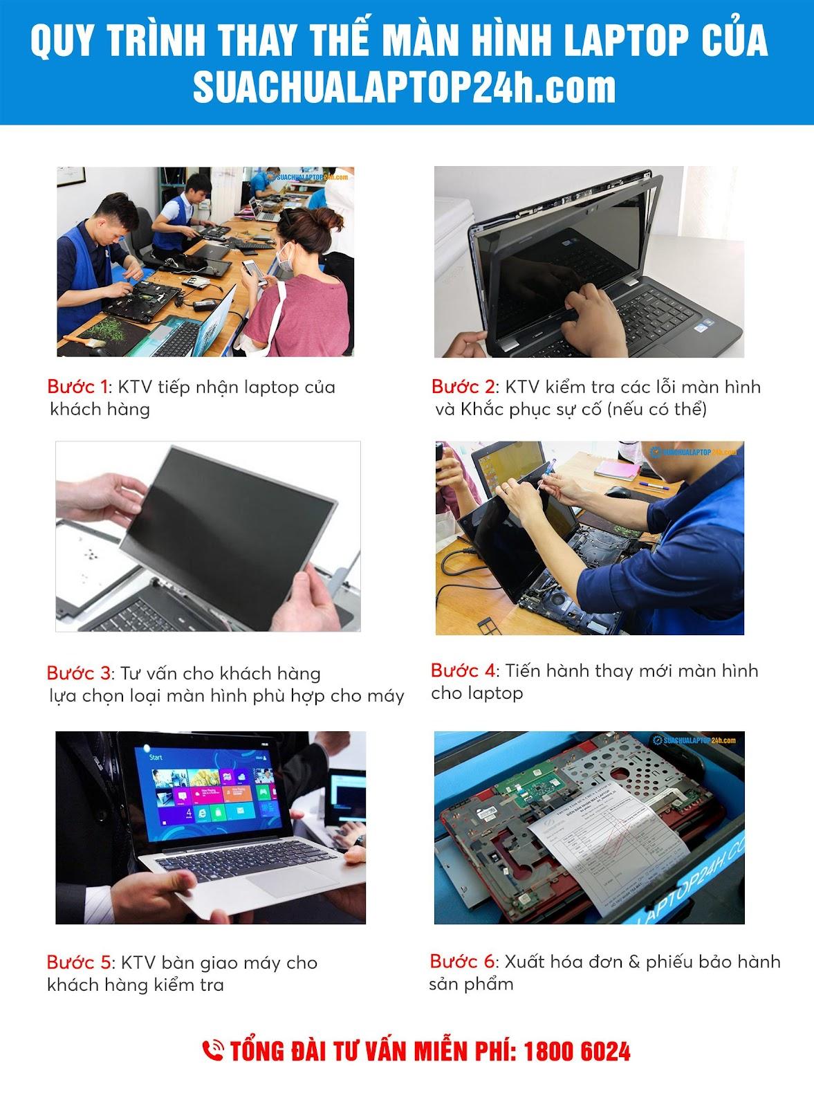 sửa chữa và thay thế màn hình laptop Lê Thanh Nghị