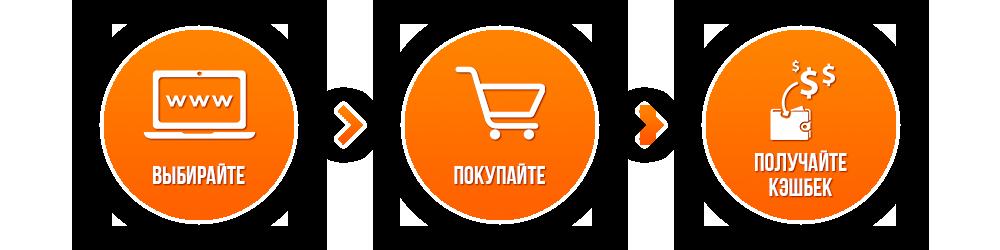 Картинки по запросу кэшбэк на онлайн покупках