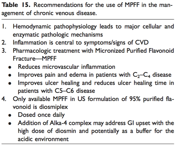 Recommendations for the use of MPFF in the management of chronic venous disease