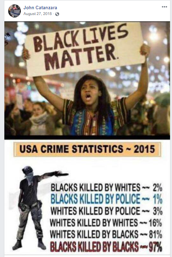 Facebook post by Catanzara with image of Black Lives Matter protest and US crime statistics