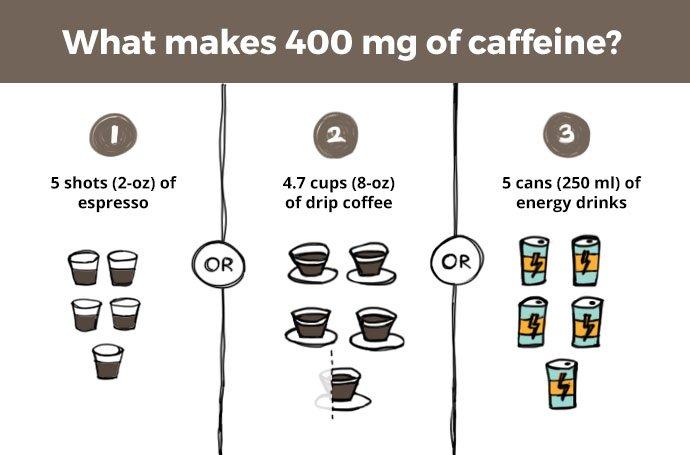 Fbe 21pvQ6SL7Q7VvMYQUzre8XRlnnLc5CJvouwig0hnhYMxtkOTyPm4JQulFjH9P9mLR8bpzlpOz6cyZoVggj3a58mhHFnSlvu8hD cnFCevPzexj5M8NyspA2Zr0i7Q50k2Jtu - 10 Best Direct Benefits Of Buying Kona Coffee