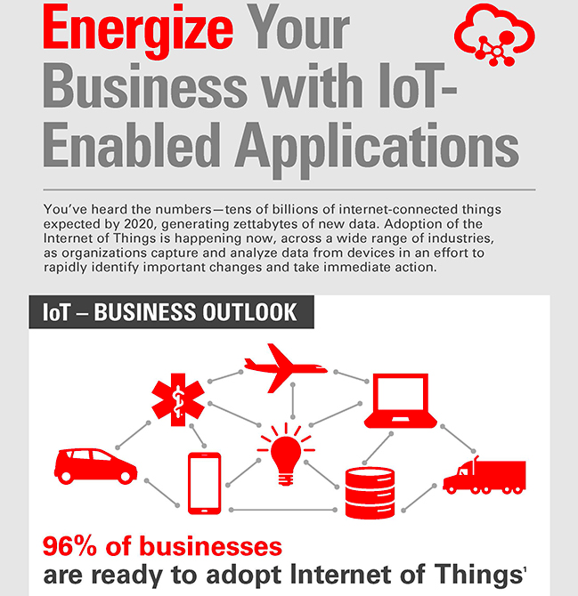 Internet of Things Infographic Content