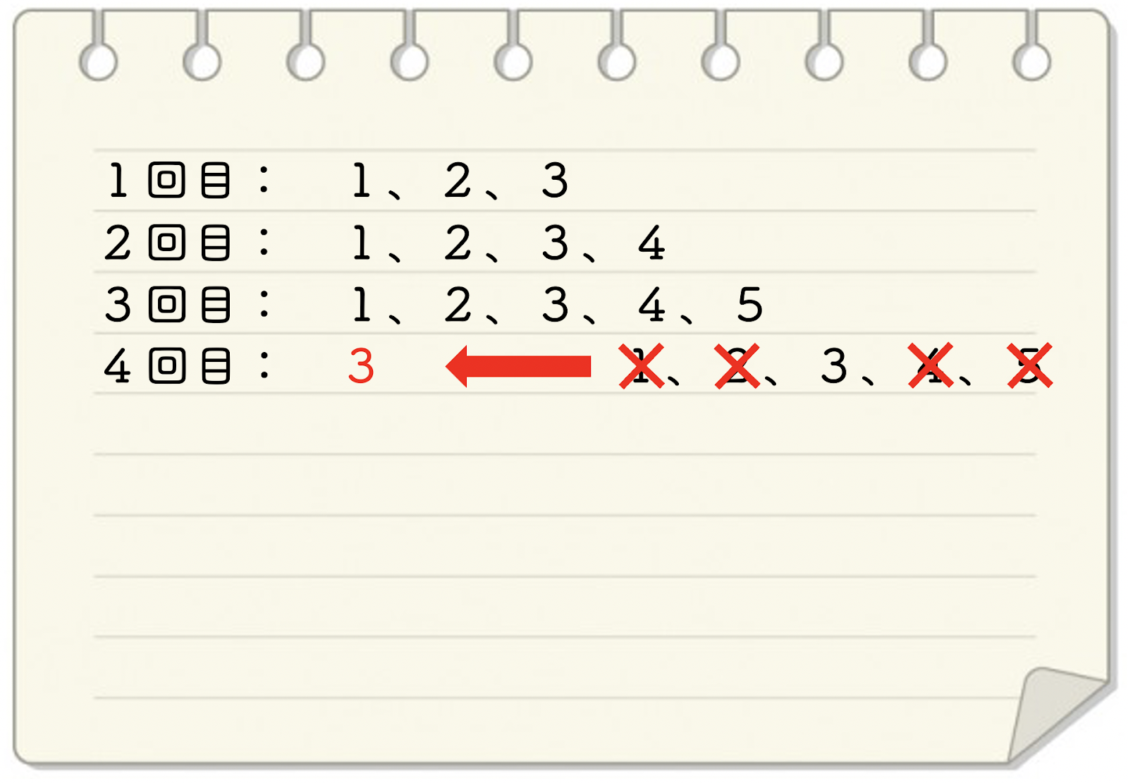 カレンダー が含まれている画像  自動的に生成された説明