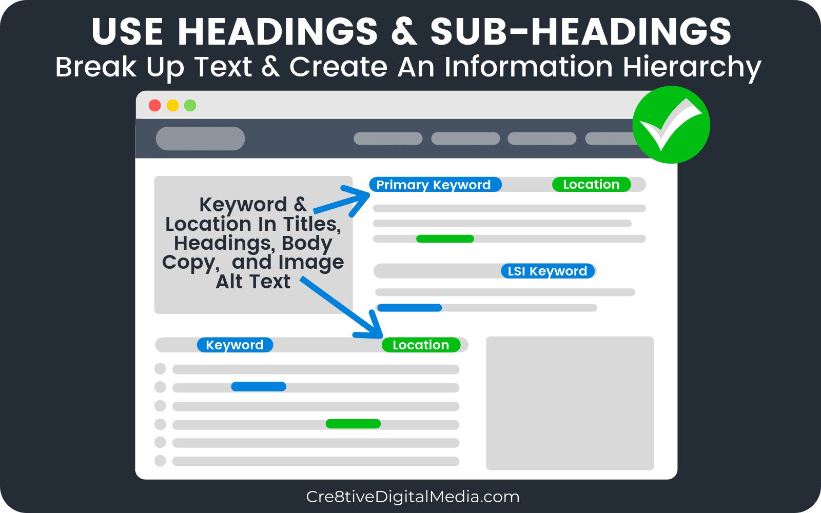 Local Keyword Optimized Headings & Sub-Headings