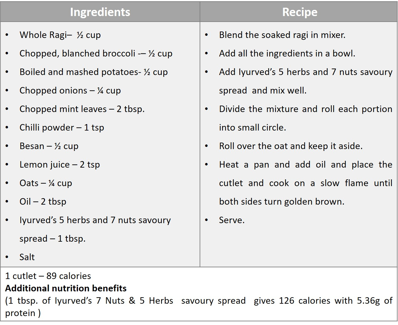 Rice & Brocoli Cutlet Recipe weight gain food for kids