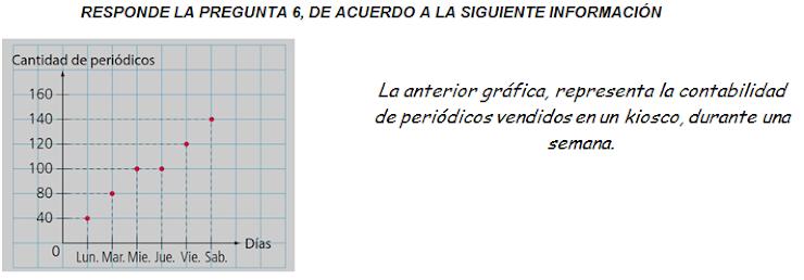 6. De las siguientes afirmaciones, cuál NO es una conclusión de la información anterior: