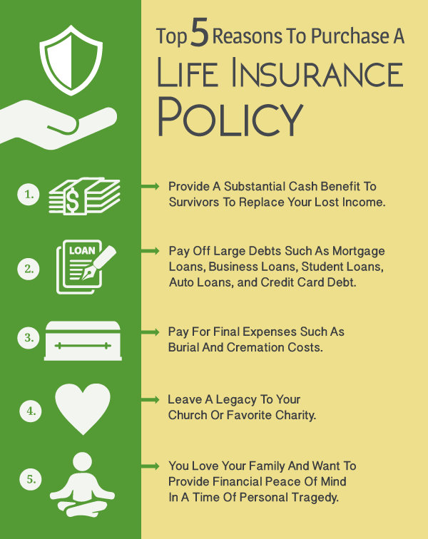 The top 5 reasons to purchase a life insurance policy