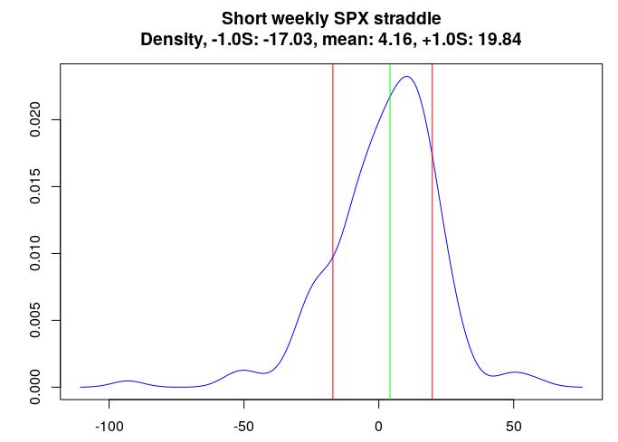 Straddle_density.png