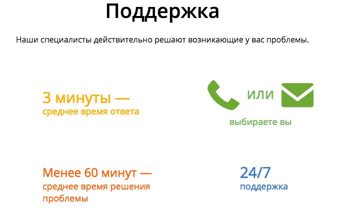 поддержка клиентов EXANTE