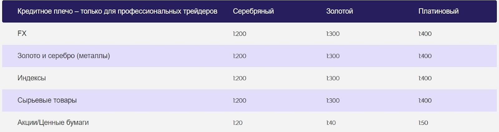 Объективный обзор платформы 24xFOREX, анализ отзывов
