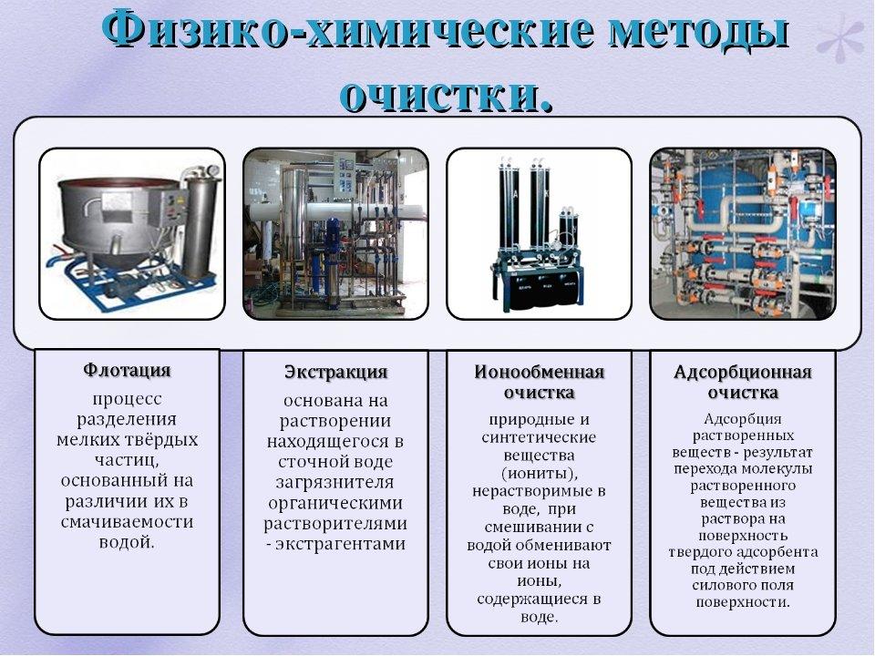 Физико-химические методы очистки воды