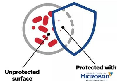 Protected with Microban