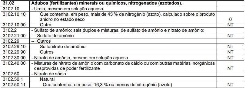 Tabela de códigos NCM.png
