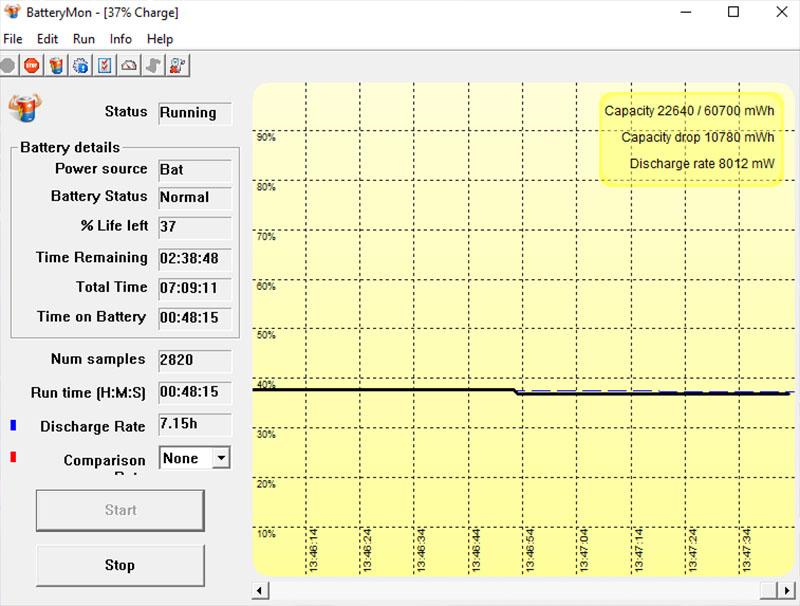 Đo thời lượng pin của Lenovo Yoga Slim 7