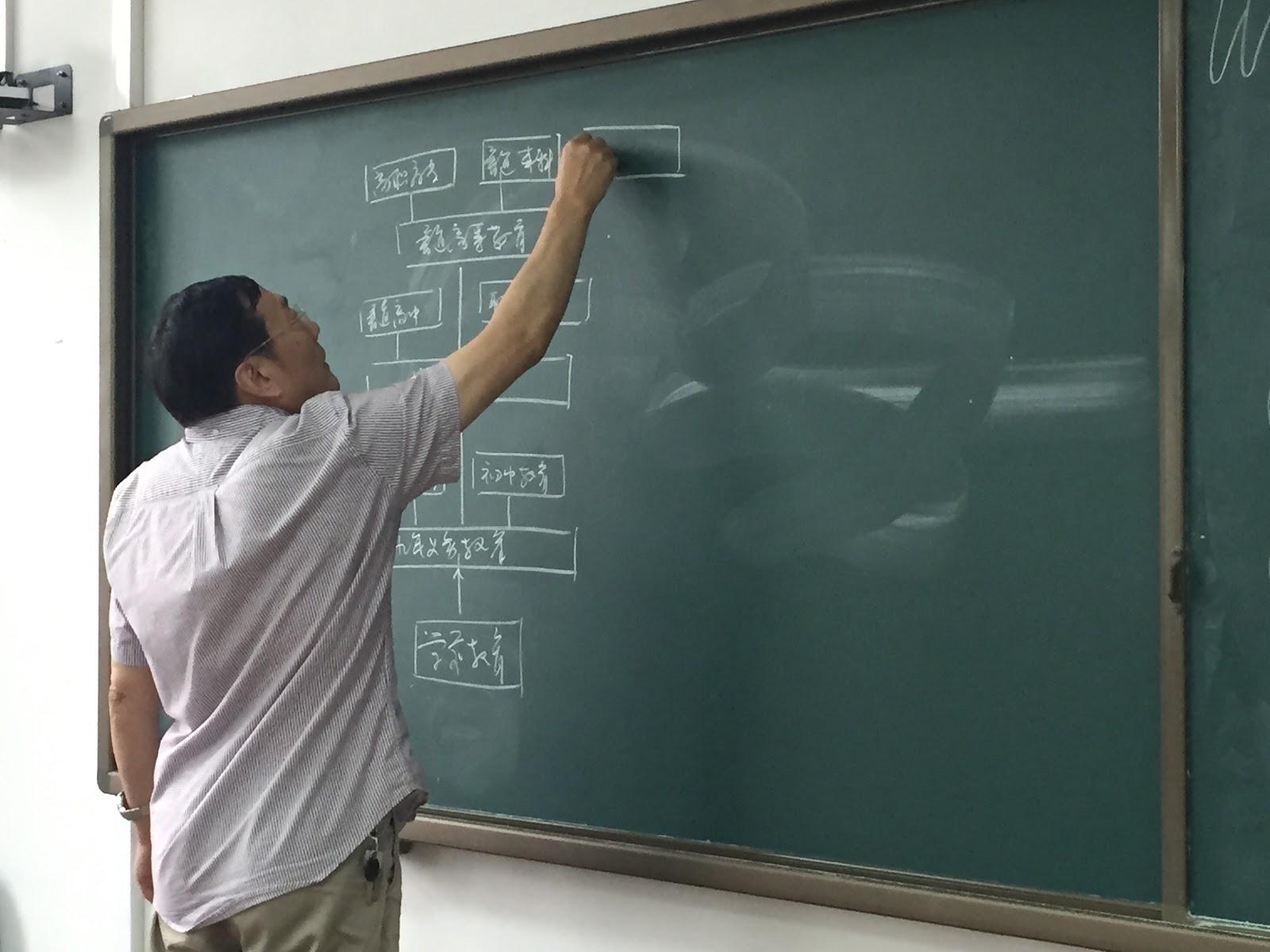 Kiinalainen koulutusrakenne varhaiskasvatuksesta ylöspäin korkea-asteelle ja tohtoriopintoihin.