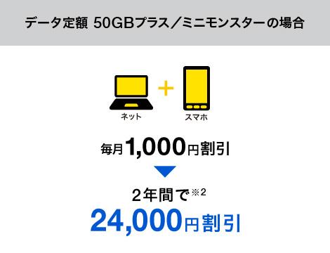 データ定額 50GBプラス/ミニモンスターの場合 毎月1,000円割引 2年間で※2 24,000円割引
