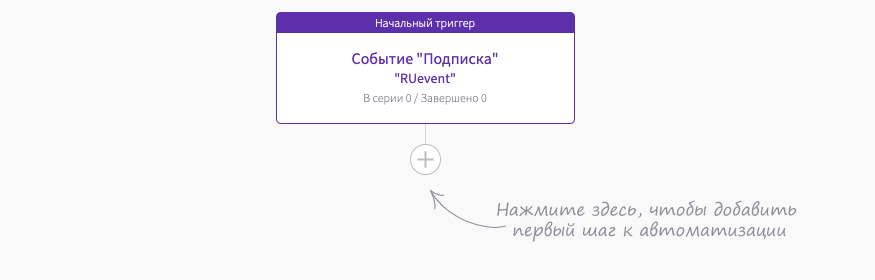 Редактор автоматизации рассылок