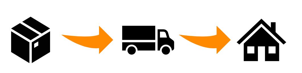 Amazon Händler werden