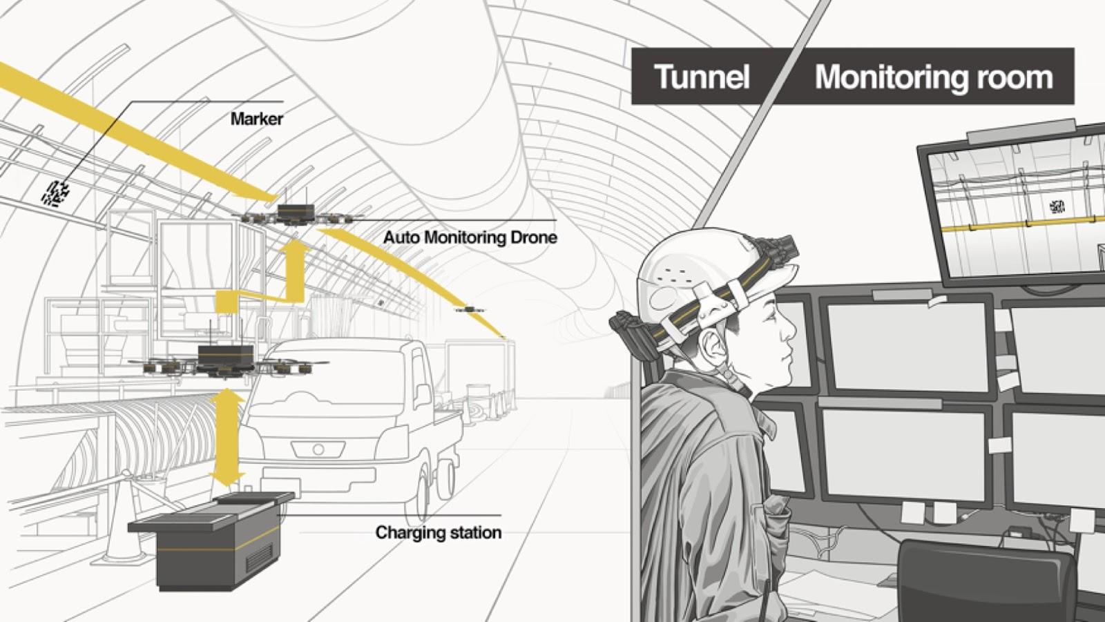 ドローンで建設現場管理の自動化を目指す