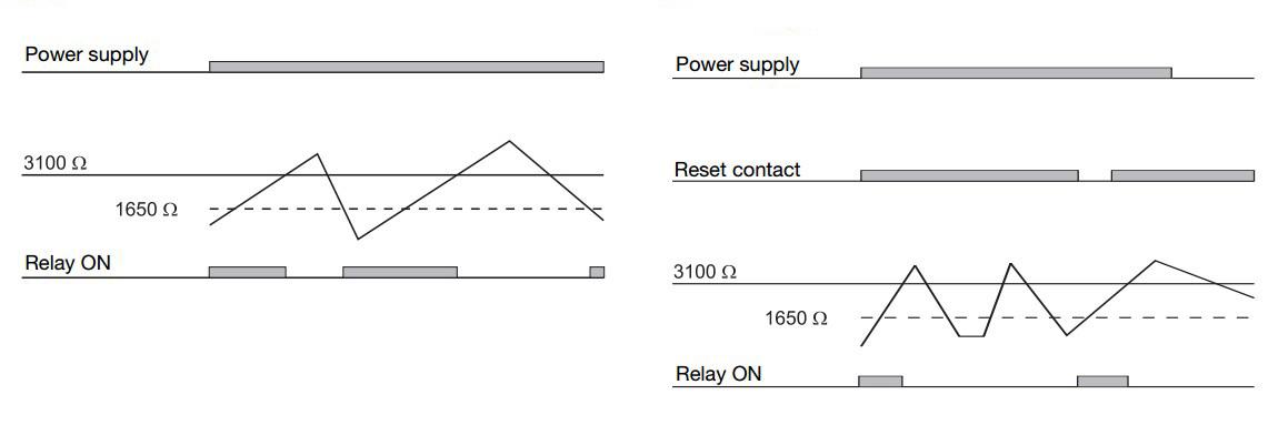 Relay bảo vệ quá nhiệt động cơ - motor