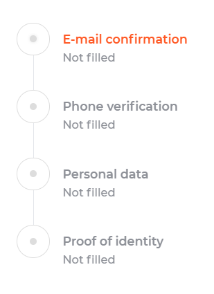 Verification: Documents, Rules, and Life Hacks