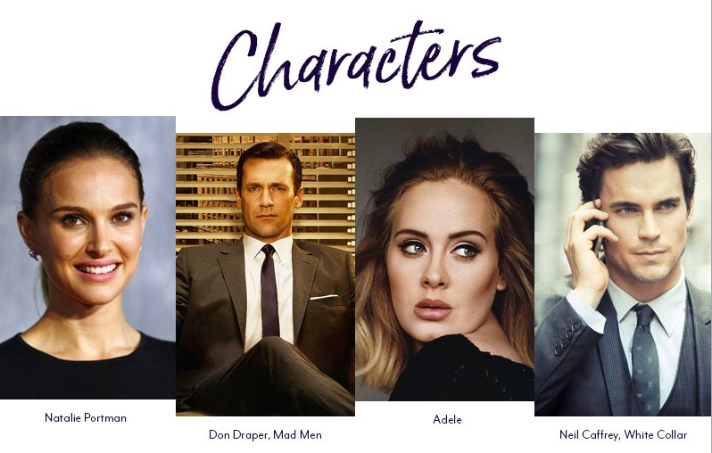 characters that match archetype