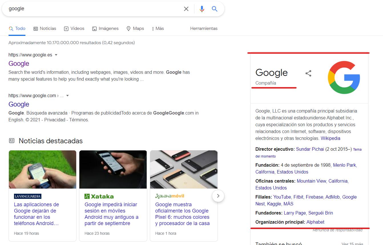 Gráfico de conocimiento para entender mejor cómo funciona Google