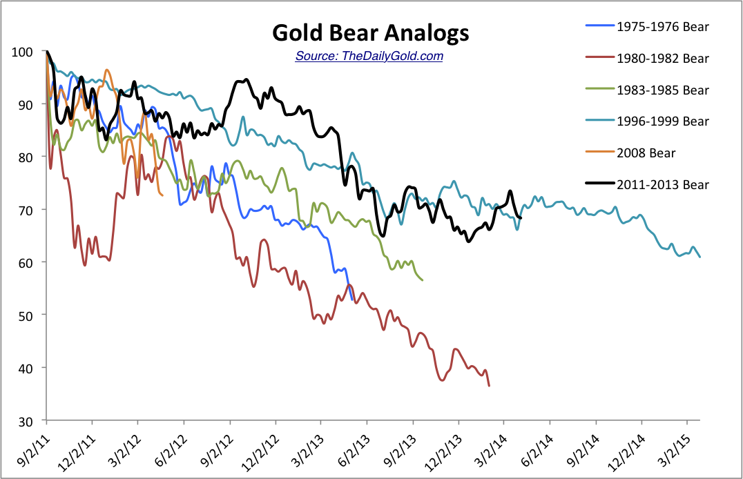 apr3goldbears.png
