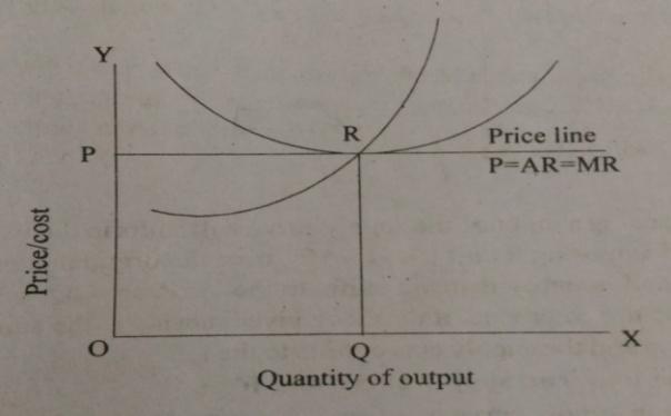 D:\Work from Atanu\Arjun Sir\H.S. XII Year Economics\New Folder (2)\Untitled-7 copy.jpg