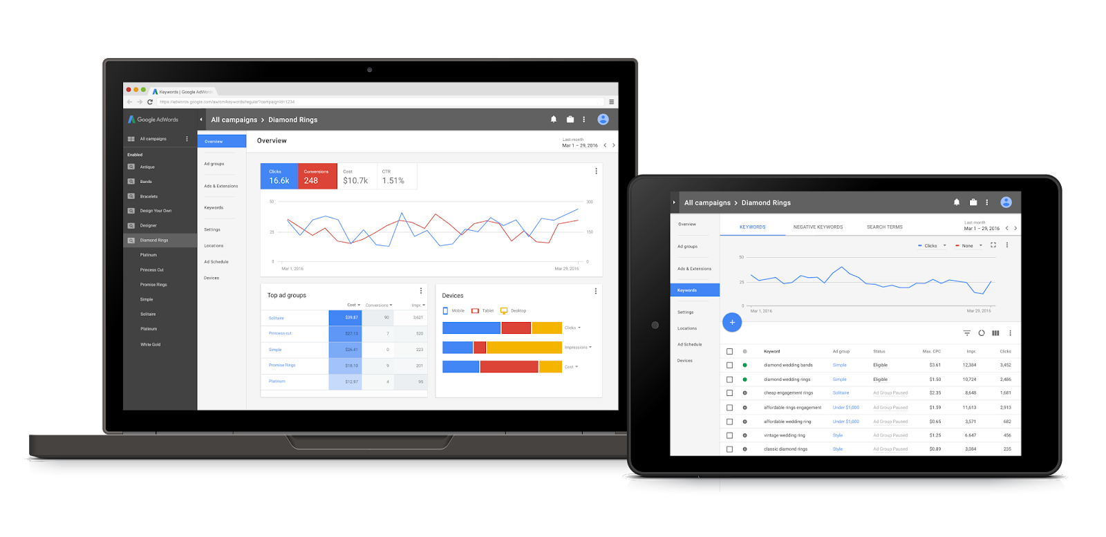 Google AdWords new interface