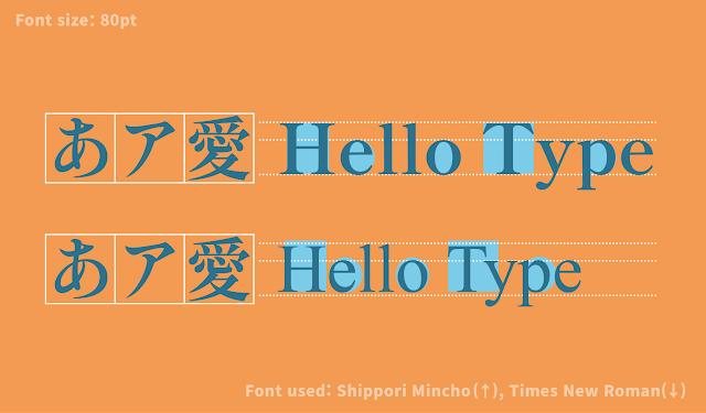 """Hello Type"" set in Shippori Mincho Subordinate Latin vs. Times New Roman"