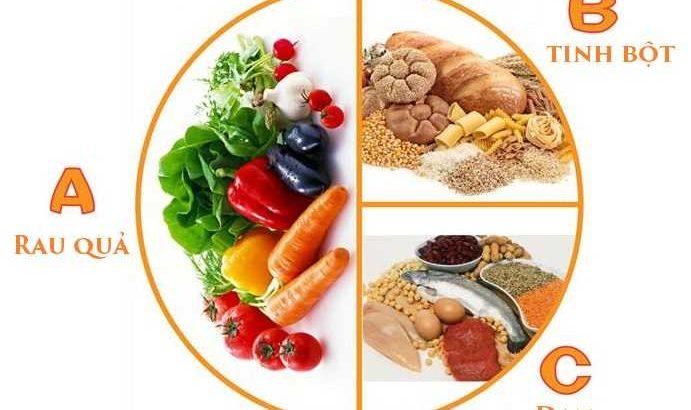 Chế độ ăn của người mắc bệnh tiểu đường
