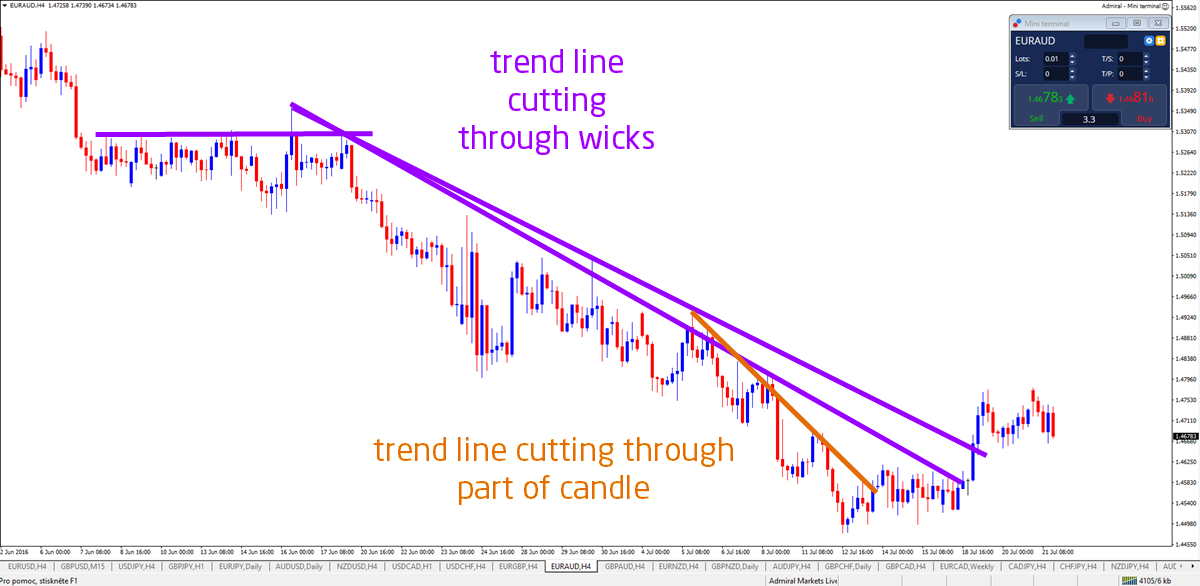 trend lines 2 6.png
