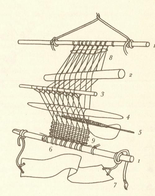 Back strap loom.jpg