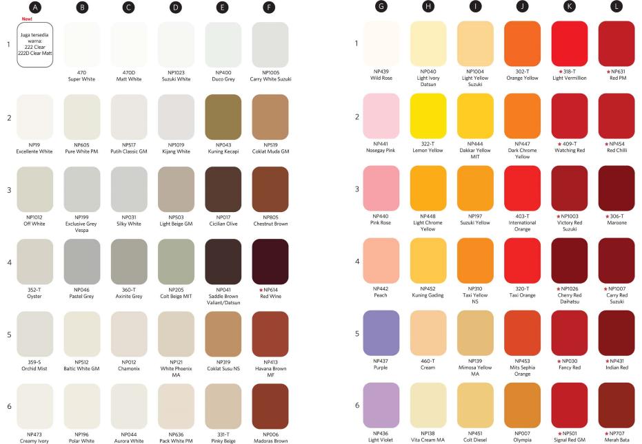 kumpulan contoh warna cat mobil