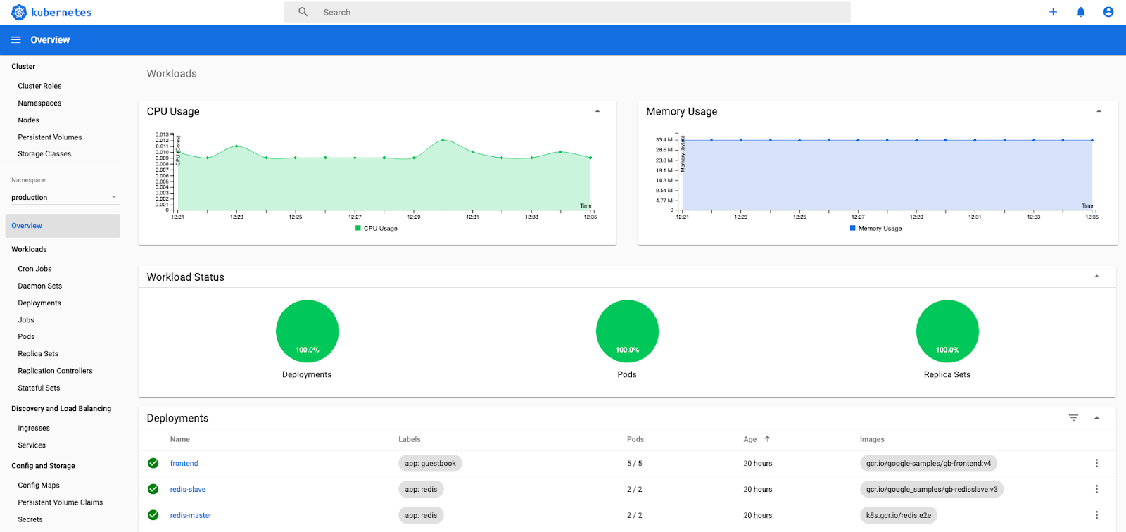 The Ultimate Guide to the Kubernetes Dashboard: How to