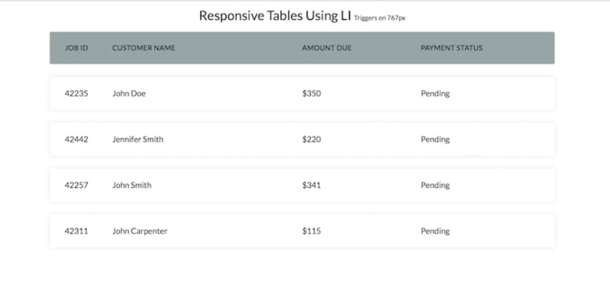 responsive table using LI