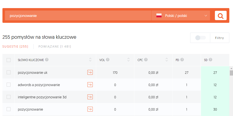 C:\Users\d.sliwa\Desktop\SURFER grafika\ubersuggest.io.png