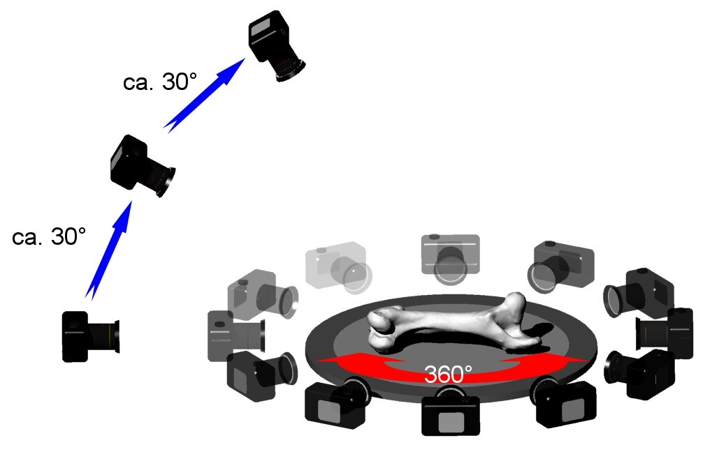Camera positions used when capturing images for photogrammetry of a single object.