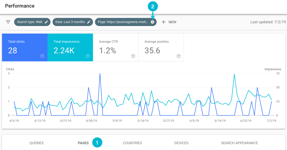 google search console page performance graph
