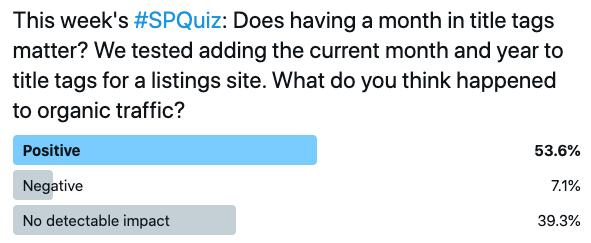Опрос пользователей в Твиттер, как дата в теге title влияет на органический трафик