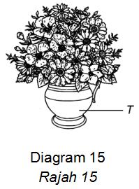 Apakah bahan yang digunakan untuk membina bahagian berlabel T?