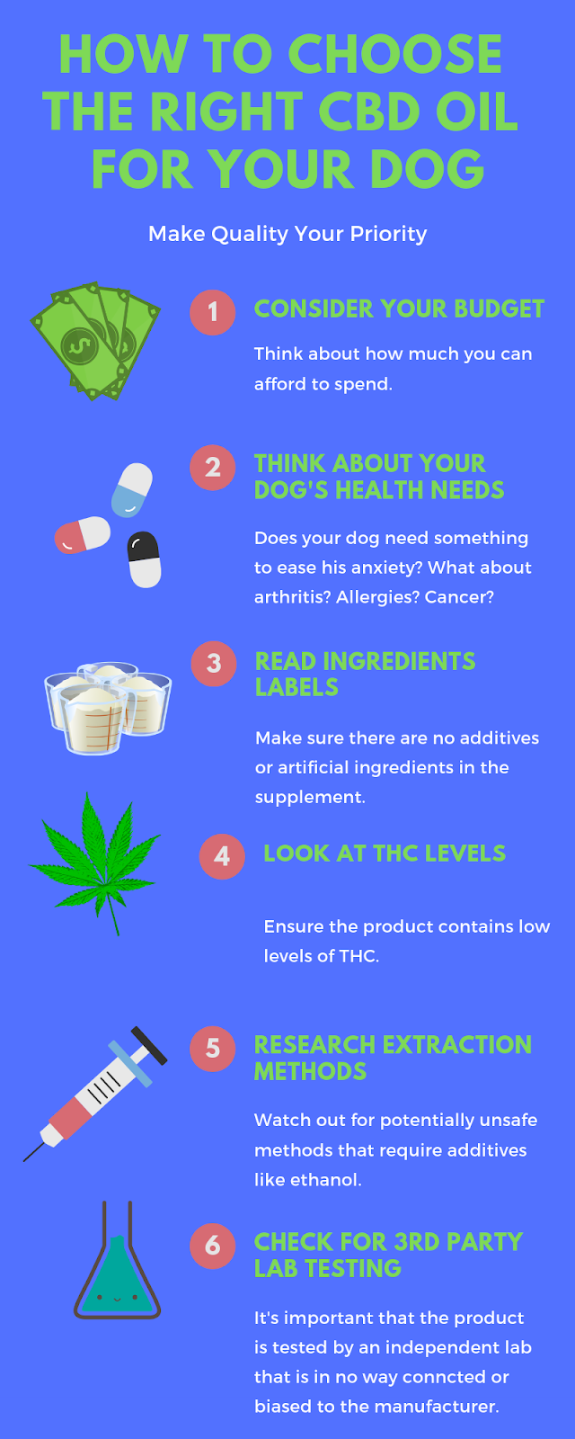 infographic on how to choose the right cbd oil for your dog