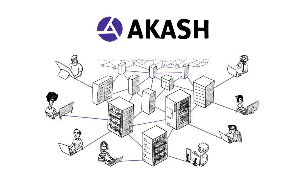 Blog Akash Marketplace