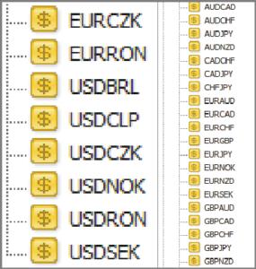 минорные валютные пары
